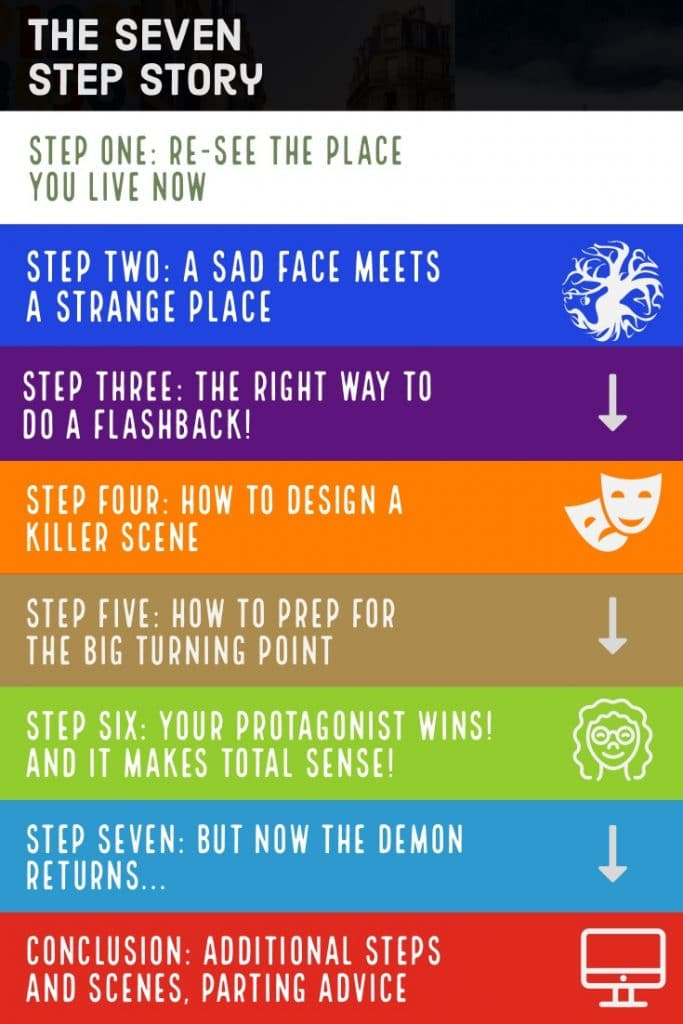 the outline of the seven step story