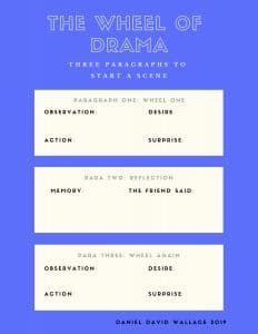 the wheel of drama handout